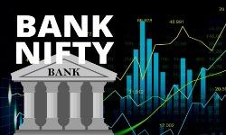 bank nifty pre market analysis. finvestonline.com