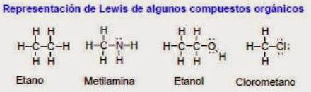Quimica Orgánica Bio404 Aspectos Fundamentales De La