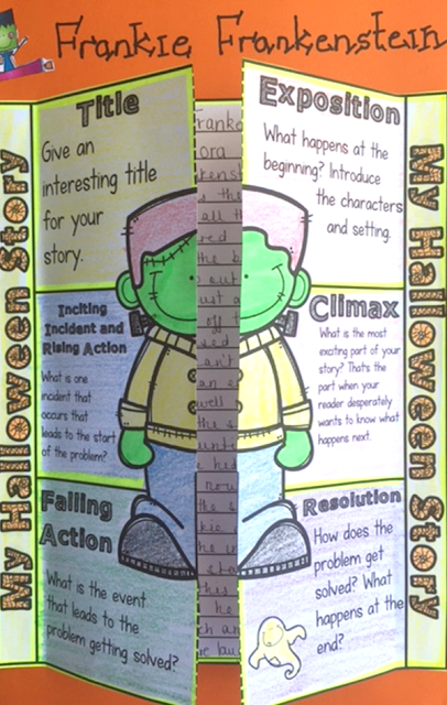 Halloween themed classroom Display Banner: Halloween Activity: creative story writing