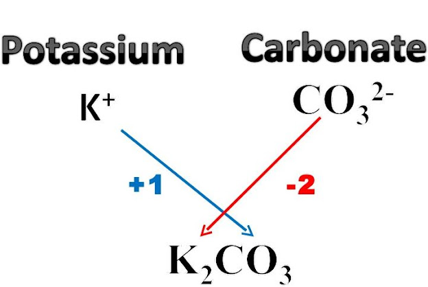 كربونات البوتاسيوم