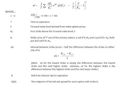 vix:VIX指數(恐慌指數)是如何算出來