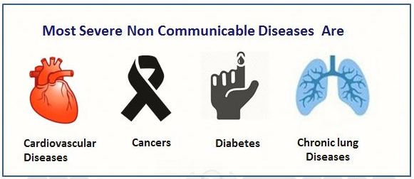 non-communicable-diseases