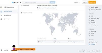 Blog cikguhailmi.com merupakan blog ke-963 terfamous di Malaysia