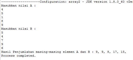 Menjumlahkan Masing-Masing Elemen Array Dalam Java
