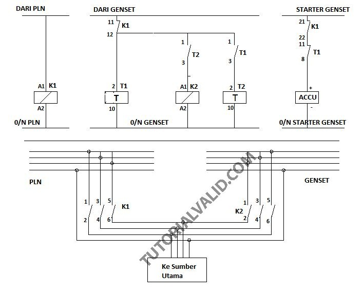 Ats Diagram electrical wiring diagrams