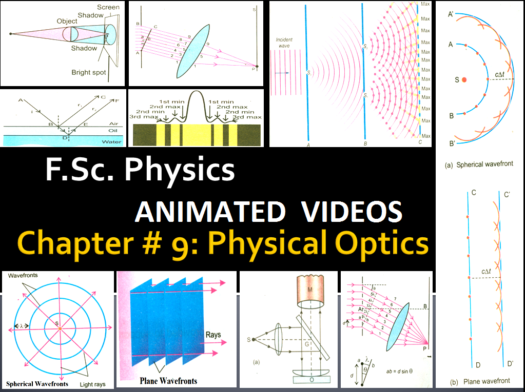 B Sc  Physics, ELECTRONICS, COMPLETE Notes ~ House of Physics