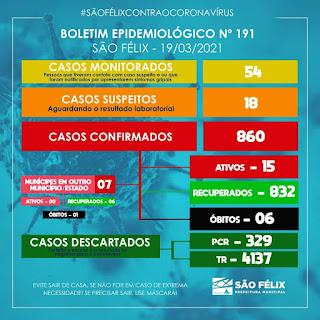 Imagem do Boletim Epidemiológico da covid-19 do dia 19 em São Felix