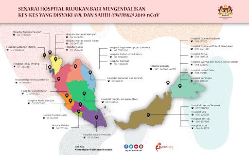 Senarai Hospital Malaysia Mengendalikan COVID-19 Terkini
