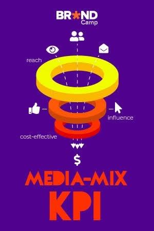 Media-Mix KPI: Đặt mục tiêu cho các Kênh truyền thông