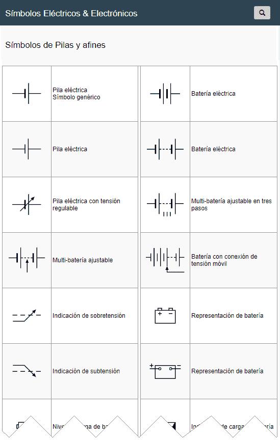 Símbolos de Pilas Baterías Eléctricas y afines