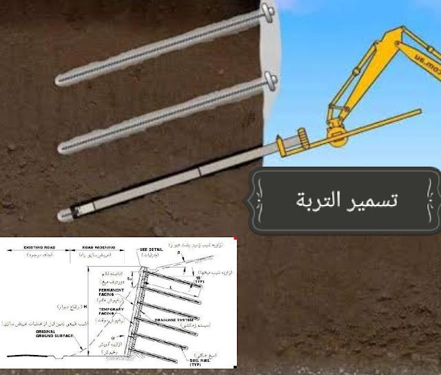 تسمير التربة: المبادئ، المزايا والقيود