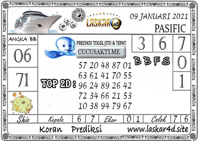 Prediksi Togel PASIFIC LASKAR4D 09 JANUARI 2021