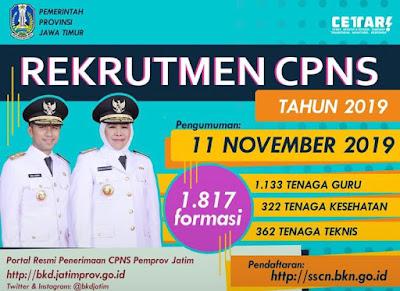 Pengalaman gagal CPNS