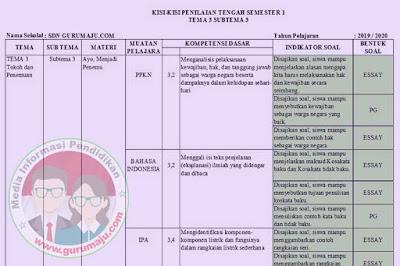 Kisi-Kisi Soal UTS / PTS Kelas 6 Semester 1 K13 Revisi 2018