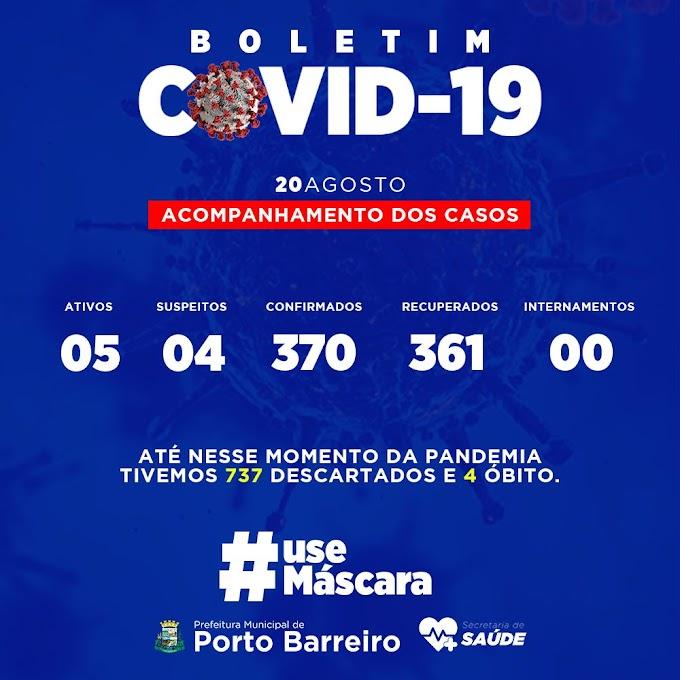 Covid-19: Porto Barreiro não registrou nenhum caso nesta sexta-feira