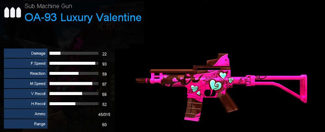 Detail Statistik OA-93 Luxury Valentine