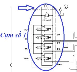 Cụm van chính điều khiển cẩu Dongyang SS1406 chính hãng Hàn Quốc-S307657A
