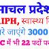 हिमाचल प्रदेश में शिक्षा विभाग, IPH विभाग और स्वास्थ्य विभाग में बम्पर भर्ती भरे जायेंगे 3000 पद