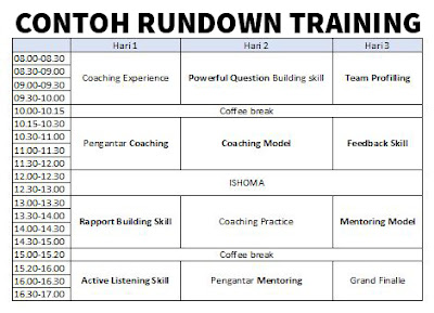 Contoh Rundown Acara Training Coaching dan Mentoring