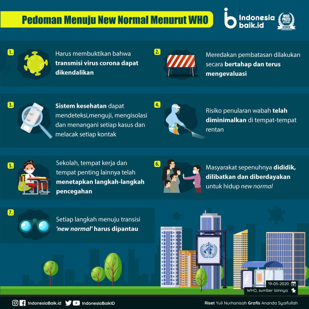 pedoman menuju New Normal Life menurut WHO