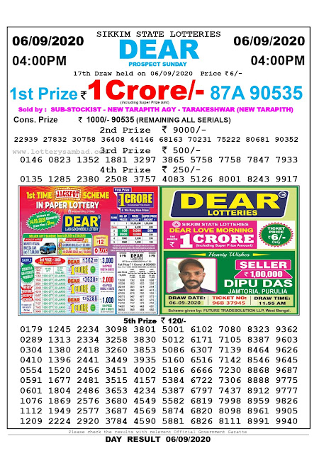 Sikkim State Lottery Sambad 06-09-2020 Today Result 4 PM