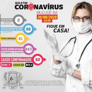 Número de casos da Covid-19 chega a 60 em Mucugê