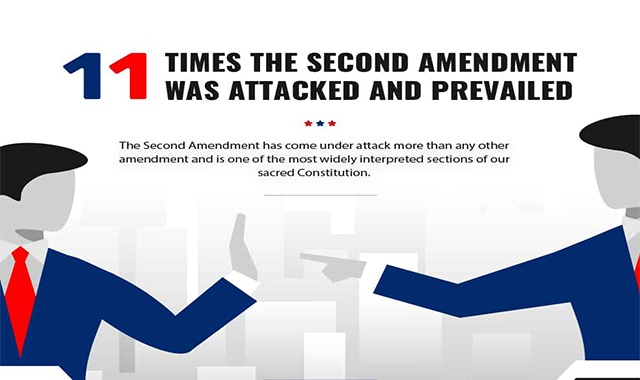 11 TIMES THE SECOND AMENDMENT HAS BEEN ATTACKED AND PREVAILED #INFOGRAPHIC