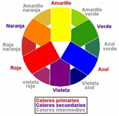 Como Combinar Los Colores - Colores-combinacion