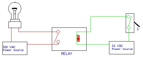 Relay Normally OFF Connection Diagram