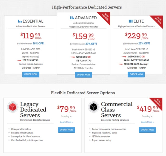 InMotion Dedicated Server Price together with Plans