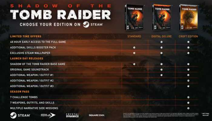 Download Shadow of the Tomb Raider Game For PC Highly Compressed