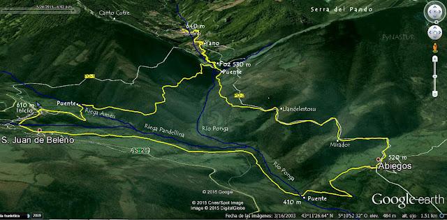 Mapa Ruta Valle de Ponga - Asturias