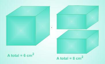 pengaruh luas permukaan terhadap laju reaksi