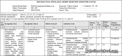 Kisi-kisi PAS Ekonomi Kelas 12 Tahun 2019/2020