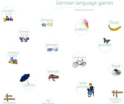 http://www.digitaldialects.com/German.htm