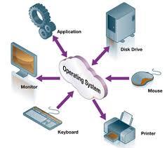 sistem komputer komponn dan fungsinya