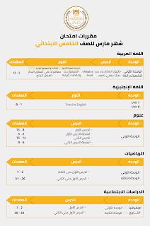 تعرف على مقررات ومناهج امتحان شهر مارس لكل الصفوف نقلا عن وزارة التربية والتعليم
