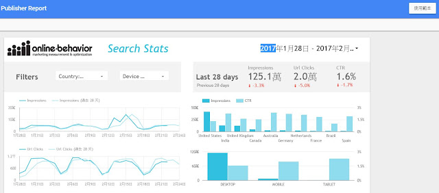 SEO搜尋data studio報表範本