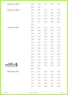 Akshaya Lottery AK-515 Results 15-9-2021