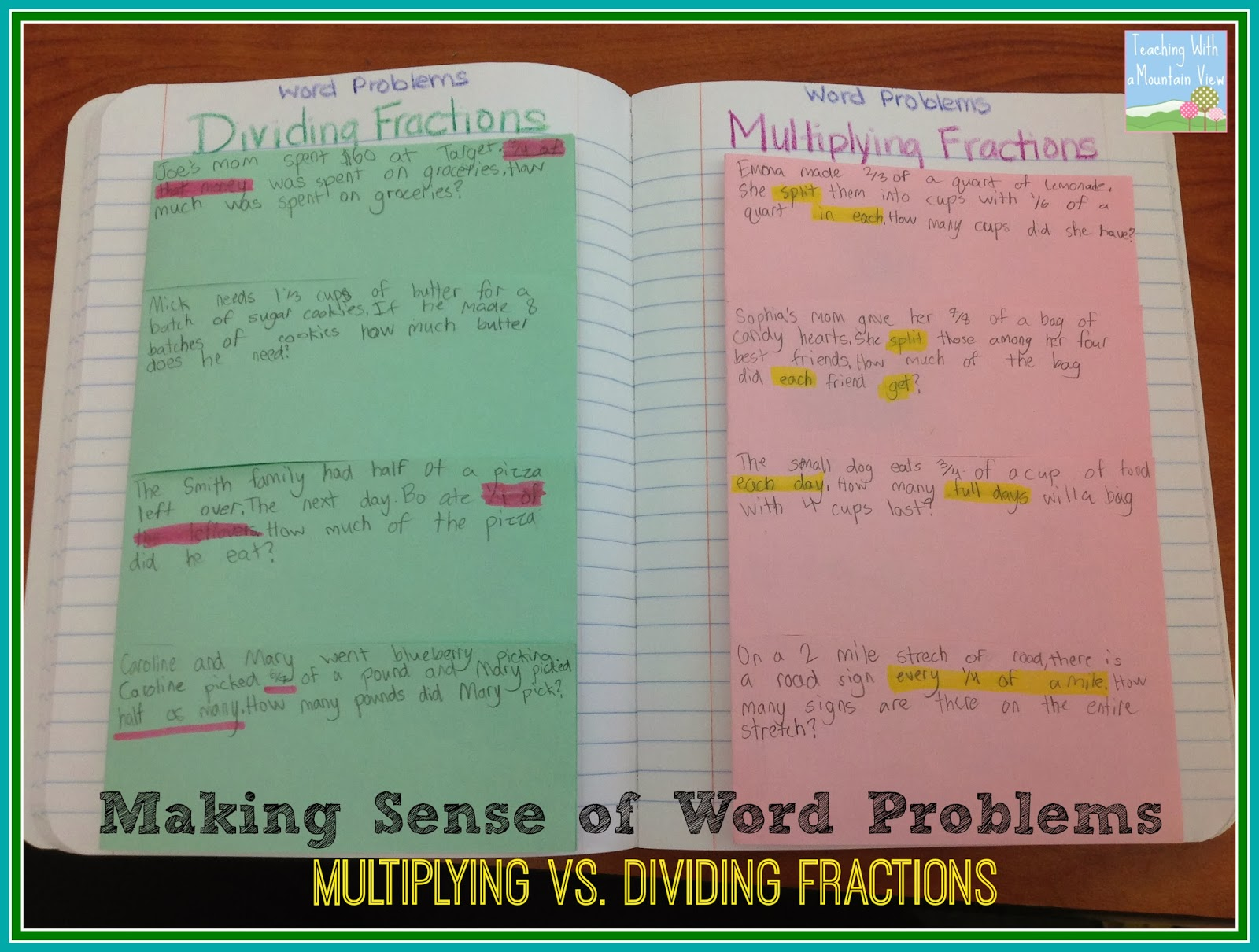 Making Sense Of Multiplying Amp Dividing Fractions Word