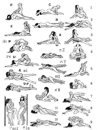Different Lesbian Sex Positions