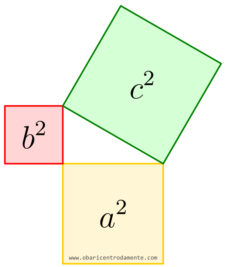 Prova do Teorema de Pitágoras - Quadrados sobre os lados de um triângulo retângulo