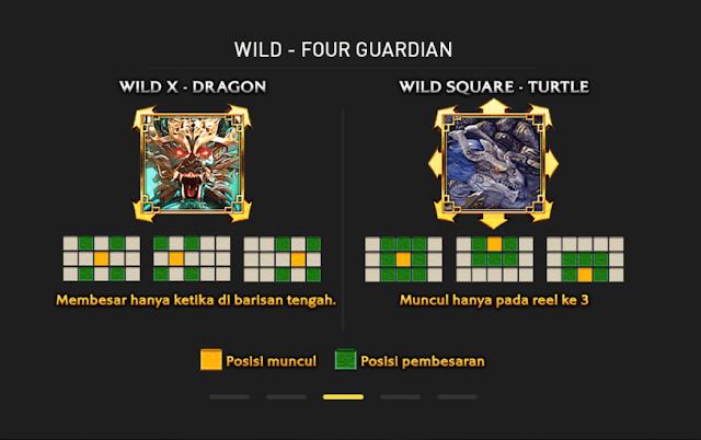 SITUS AGEN SLOT FOUR GUARDIANS GAMES W88