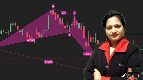 Technical Analysis : Stock / Forex Trading by Chart Patterns