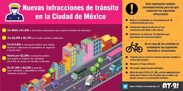 Nuevo reglamento tránsito Ciudad México