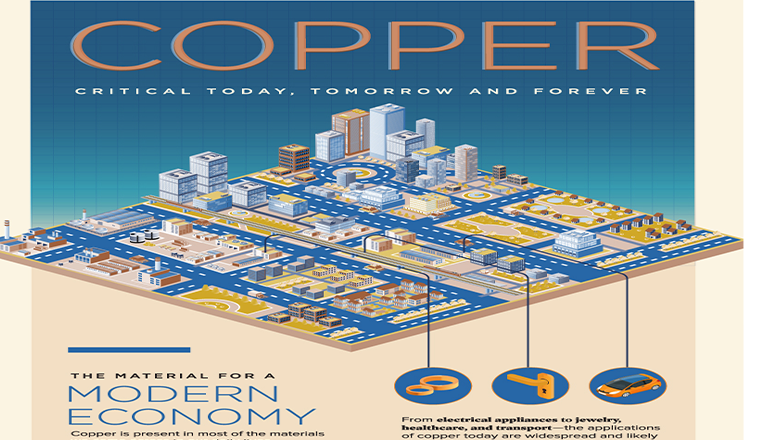 Copper: Critical Today, Tomorrow, and Forever #infographic