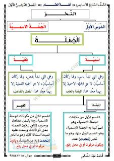 القواعد النحوية والإملائية للصف السابع الفصل الدراسي الاول