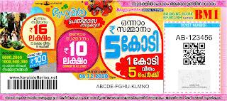 Kerala Lottery Results 06-12-2020 Bhagyamithra BM-1 Lottery Result