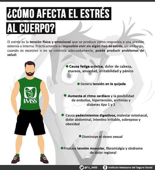 PSICOLOGOS PERU: COMO AFECTA EL ESTRES AL CUERPO