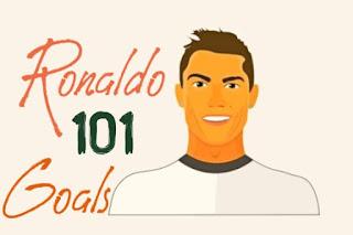 تعرف على قائمة أكثر اللاعبين تسجيلاً للأهداف الدولية